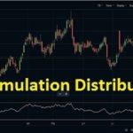 Accumulation/Distribution Indicator (Chỉ số tích lũy / phân phối ) - Định nghĩa A / D và sử dụng trong Forex