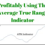 Chiến lược giao dịch với chỉ báo Average True Range ( ATR )