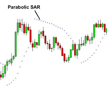 Parabol SAR