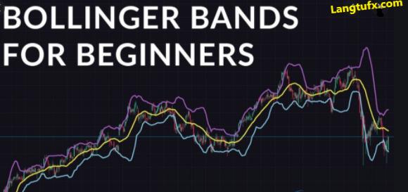 bollinger band là gì